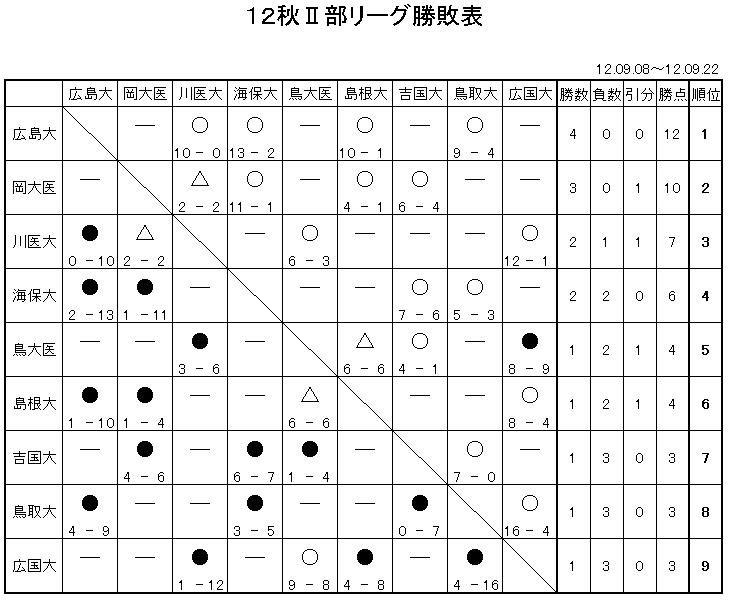 120922-1