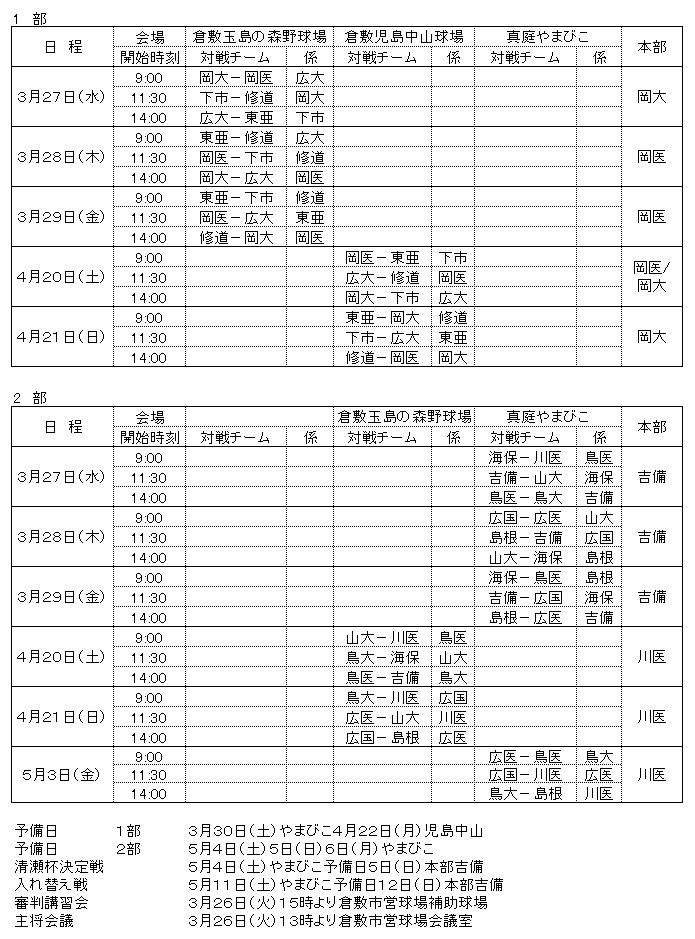 平成25年度 春季リーグ戦 日程