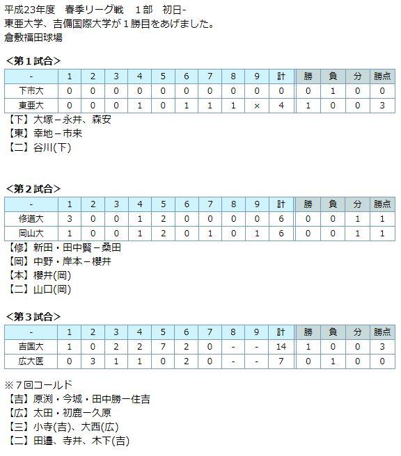 20110422-shunki-1