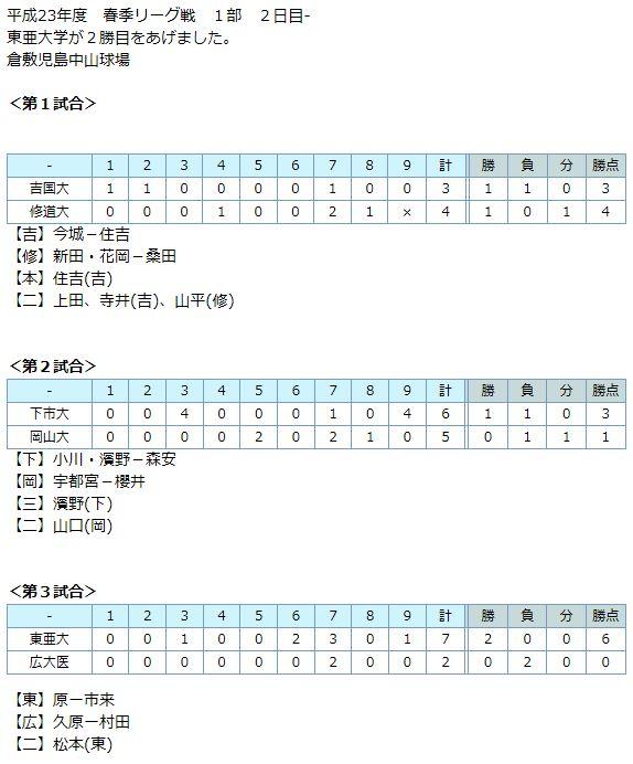 20110423-shunki-1-2