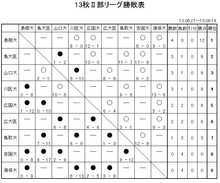 2013aki02hoshi